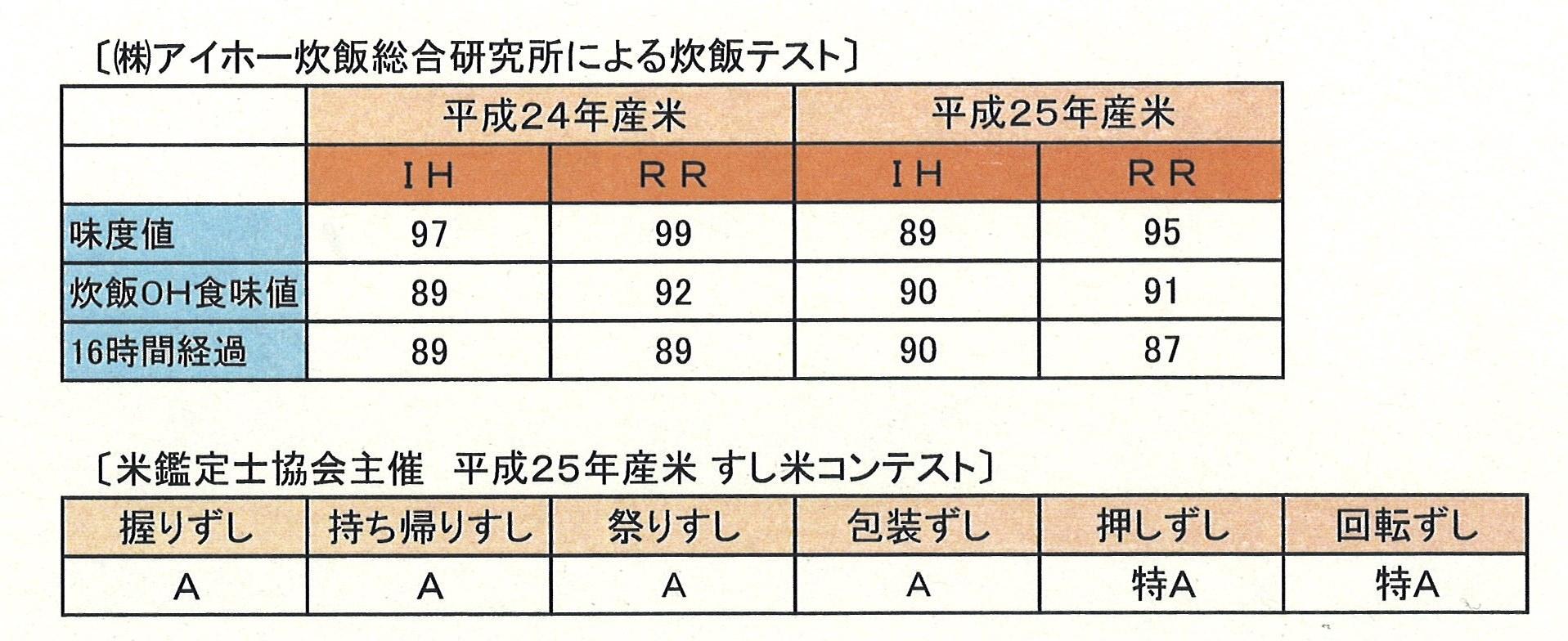 富川株式会社PR画像3